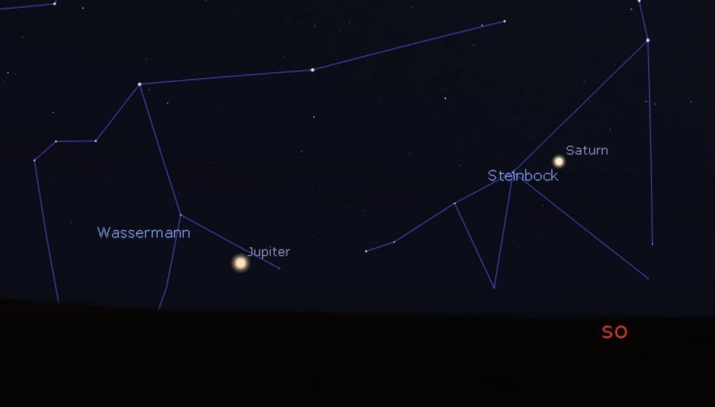 Jupiter und Saturn Mitte Juli 2021 am Abendhimmel